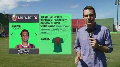 Claiton estreia como técnico do São Paulo, de Rio Grande, no Gauchão 2018 - Brasil de Pelotas reformula time e aposta no campeonato Gaúcho.