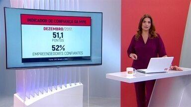 Confira o cenário econômico para as micro e pequenas empresas em 2018 - Mais da metade dos empreendedores do país estão confiantes de uma melhora na economia em 2018.
