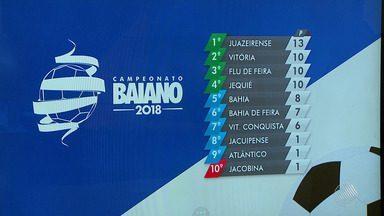 Baianão 2018: confira os jogos que movimentam a rodada - Veja no quadro de esportes do JM.