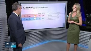 Domingo vai ser de sol na capital paulista - Não tem previsão de chuva. Vai dar praia nos litorais norte e sul do estado de São Paulo.