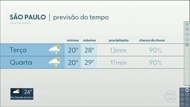 Últimos dias de fevereiro têm previsão de chuva a partir da tarde - Fica abafado e pode chover forte na Grande São Paulo.