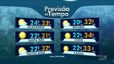 Confira as variações das temperaturas no Maranhão - Previsão do tempo para esta terça-feira (27) é de muitas nuvens e aberturas rápidas de sol na maior parte do Maranhão.