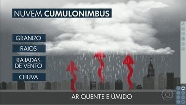 Março começa com calor na Grande SP - Máxima pode chegar aos 31° hoje na capital
