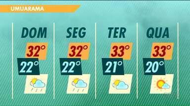 O domingo vai ser quente no Noroeste - Mas podem aparecer as pancadas de chuva na região.