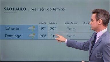Temperaturas voltam a subir na Grande SP - No domingo, máxima chega aos 31° na capital.