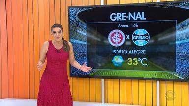 Confira a previsão do tempo para o GreNal deste domingo (18) - Assista ao vídeo.
