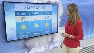 Confira a previsão do tempo para o fim de semana nas cidades da região - Confira a previsão do tempo para o fim de semana nas cidades da região.
