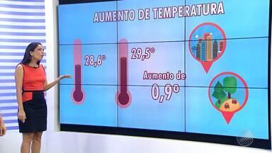 Previsão do tempo: Salvador tem calor e altas temperaturas até o fim de semana - Confira também como vão ficar o tempo para capital baiana nesta quarta-feira (04).