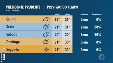Tiago Rodrigues traz a previsão do tempo para esta quarta-feira - Confira como ficam as temperaturas na região de Presidente Prudente.