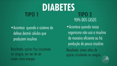 Diabetes: entenda as diferenças entre os tipos 1 e 2 da doença - A diabetes tipo 2, por exemplo, corresponde a mais de 90% dos casos.