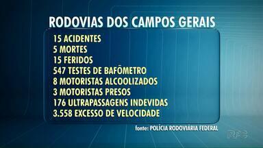 PRF flagrou mais de 3 mil motoristas acima da velocidade durante feriado nos Campos Gerais - Nos Campos Gerais, foram cinco mortes e 15 feridos em 15 acidentes. A Polícia Rodoviária Federal flagrou 3.558 motoristas em excesso de velocidade nas rodovias da região.