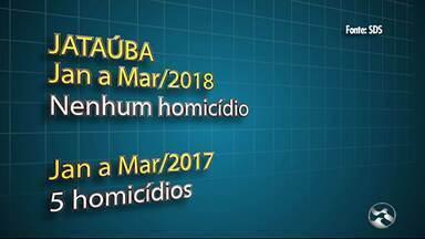 Número de homicídios diminui em Jataúba - Número de assaltos também diminuíram.