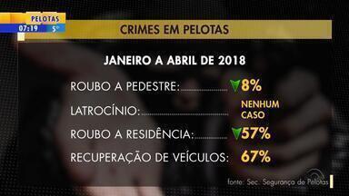 Pelotas recebe reforço de 20 policiais - Assista ao vídeo.