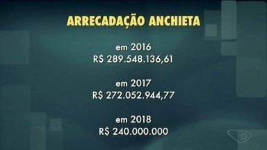 Anchieta foi o município do Sul do ES que mais perdeu em arrecadação - Isso por conta do fechamento da Samarco.