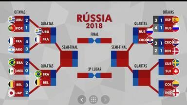 Veja como está a tabela da Copa do Mundo - Confira no quadro de esportes do JM.