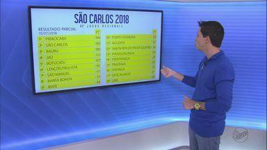 Piracicaba lidera no quadro de medalhas dos Jogos Regionais de São Carlos - Veja quais os jogos programados para esta quarta-feira.