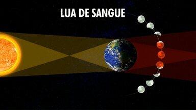 """Tempo firme vai possibilitar observação do eclipse da lua nesta sexta-feira - O fenômeno conhecido como """"Lua de Sangue'' poderá ser visto em Cascavel a partir das 17h14."""