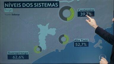 Sistema Cantareira entra em estado de alerta - Nível chegou aos 39,7% e este é o julho mais seco no reservatório desde 2015.