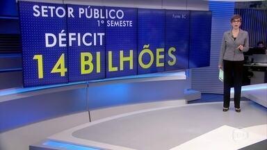 Setor público tem déficit acima de R$ 14 bilhões no primeiro semestre de 2018 - Nesta conta, o governo central teve déficit de quase R$ 29 bilhões, enquanto estados, municípios e estatais registraram superávit nas contas. Sucessivos rombos como este fazem com que a dívida bruta se aproxime cadas vez mais da taxa de 80% do PIB.