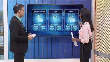 Sexta-feira vai ser de céu nublado com chance de chuva no Sul do Estado - Chuva pode vir como garoa pela manhã, de forma isolada.