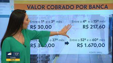 Veja sobre pagamento de aluguel das bancas no Shopping O Ponto, em Belo Horizonte - Normas foram estabelecidas pela Secretaria Municipal de Política Urbana.