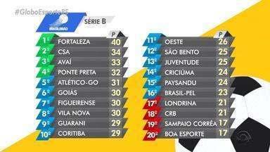 Confira como está a tabela da série B do Brasileirão - Assista ao vídeo.