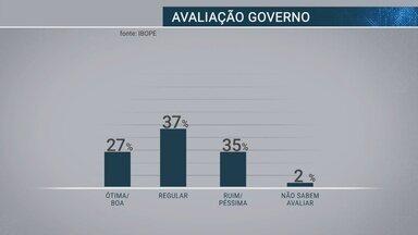 Pesquisa do Ibope mostra avaliação da população sobre governo de Amazonino Mendes - Pesquisa foi encomendada pela Rede Amazônica.