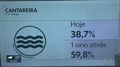 Estiagem faz Sistema Cantareira operar com volume bem abaixo do registrado em 2017 - Previsão para a semana é de tempo firme, com tardes secas e quentes.