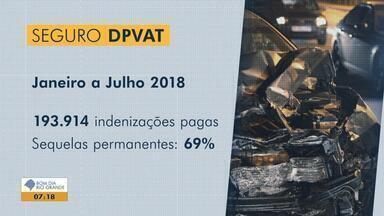 Número de pagamento pelo seguro DPVAT cai no RS - Assista ao vídeo.