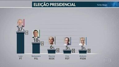Ibope divulga primeira pesquisa após registro das candidaturas à Presidência - Ibope pesquisou dois cenários com Lula e com Haddad como candidato pelo PT.