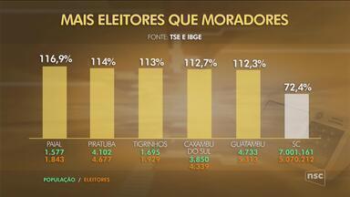 Cidades de SC registram mais eleitores que moradores - Cidades de SC registram mais eleitores que moradores