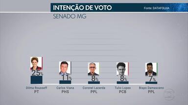 Pesquisa Datafolha para o Senado em MG: Dilma, 25%; Viana, 11%; Lacerda, 8%; Lopes, 8% - Damasceno tem 7%, Paiva, 6%, Portugal, 6%, Pacheco, 6%, Martins, 6%, Pinheiro, 5%, Ana Alves, 5%. Os demais candidatos têm até 2%. Levantamento foi feito nos dias 20 e 21 de agosto.