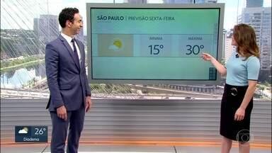 Agosto vai terminar com calor de 30 graus em São Paulo - Na média, mês foi mais frio que o normal e mais chuvoso também. Mesmo assim, Cantareira opera só com 37% da capacidade.
