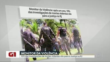 Em um ano, apenas 10% das investigações de mortes violentas vão parar na Justiça no RJ - Monitor da Violência do G1 mostra que de 84 dos casos entre agosto de 2017 e 2018, apenas 10% viraram processo judicial no estado do Rio de Janeiro. Uma das regiões que esses casos mais chama a atenção é na Baixada Fluminense.