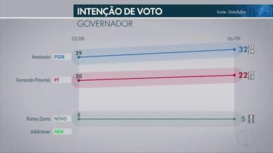 Datafolha divulga segunda pesquisa com intenção de votos ao governo de Minas - Oito candidatos disputam o cargo.