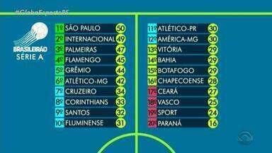 Veja a tabela do Campeonato Brasileiro após o término da rodada - Assista ao vídeo.