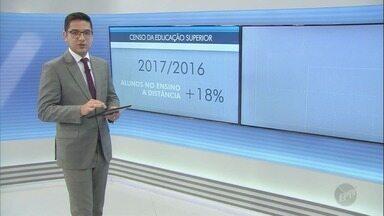MEC divulga números do censo com aumento de matrículas no ensino à distância - São Paulo teve um aumento significativo de 18%.