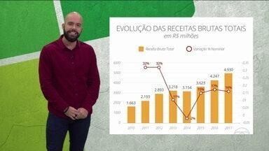 Fala Muito: Lucas Gutierrez fala sobre nível do futebol brasileiro atualmente - Fala Muito: Lucas Gutierrez fala sobre nível do futebol brasileiro atualmente