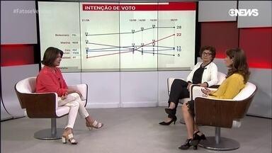 Os novos números da corrida eleitoral