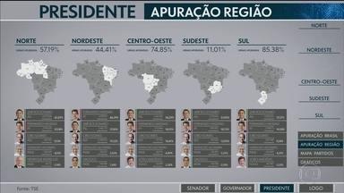 Confira como está a apuração por região para a Presidência da República - Por volta das 19h, a região Sul estava com a apuração mais adiantada de todas as regiões do Brasil.