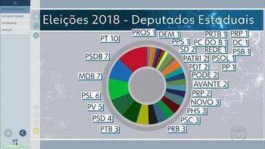 Mauro Tramonte (PRB) é o mais bem votado de 77 deputados estaduais por MG - Parlamentares vão compor a Assembleia Legislativa de Minas Gerais (ALMG).