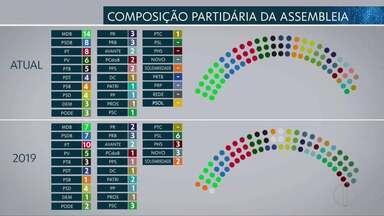 77 deputados estaduais foram eleitos para compor a Assembleia Legislativa - Mulheres tiveram mais representatividade.