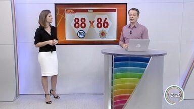 Pinheiros vence São José em duelo emocionante e estreia com vitória no NBB - Equipes trocaram a liderança ao longo de todo jogo, mas no final, vitória dos donos da casa por 88 a 86 na noite desta segunda-feira (15).