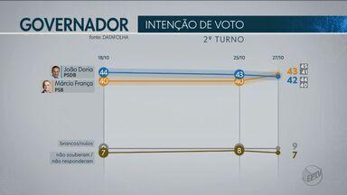 Veja as pesquisas de intenção de votos na véspera da eleição para governador - Ibope e Datafolha entrevistaram eleitores.