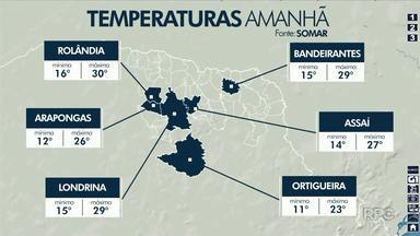 Previsão é de sol para o final de semana - O tempo deve permanecer ensolarado até quarta-feira (31).