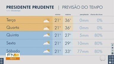 Confira a previsão do tempo para Presidente Prudente e região - Início de semana vai seguir com tempo firme em todo o Oeste Paulista.