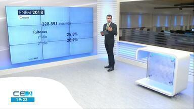 Cerca de 300 mil pessoas fizeram prova do Enem no Ceará neste fim de semana - Confira mais notícias em g1.globo.com/ce