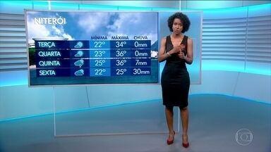Confira os destaques da previsão do tempo - Maju diz que pancadas de chuva podem voltar a atingir Niterói no feriado da República.