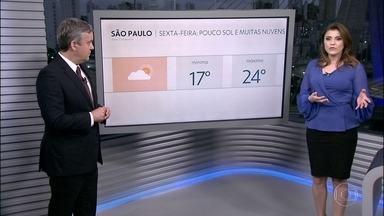 Sexta-feira, 16, será de céu nublado - O dia terá muitas nuvens e temperatura máxima de 24 graus.