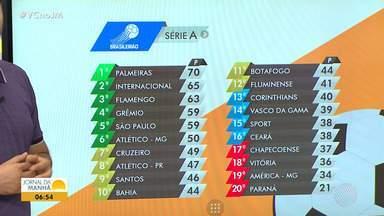 Veja os jogos e a classificação do Campeonato Brasileiro - O Vitória está na zona de rebaixamento, enquanto o Bahia praticamente já descartou a possibilidade de cair para a série B.